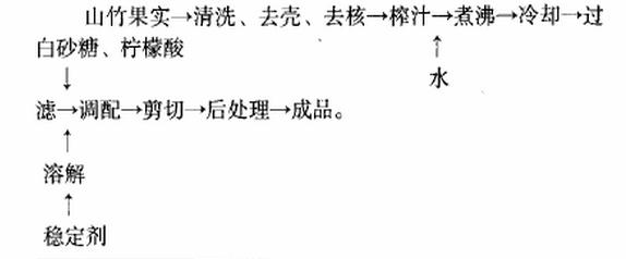 电路 电路图 电子 原理图 574_238